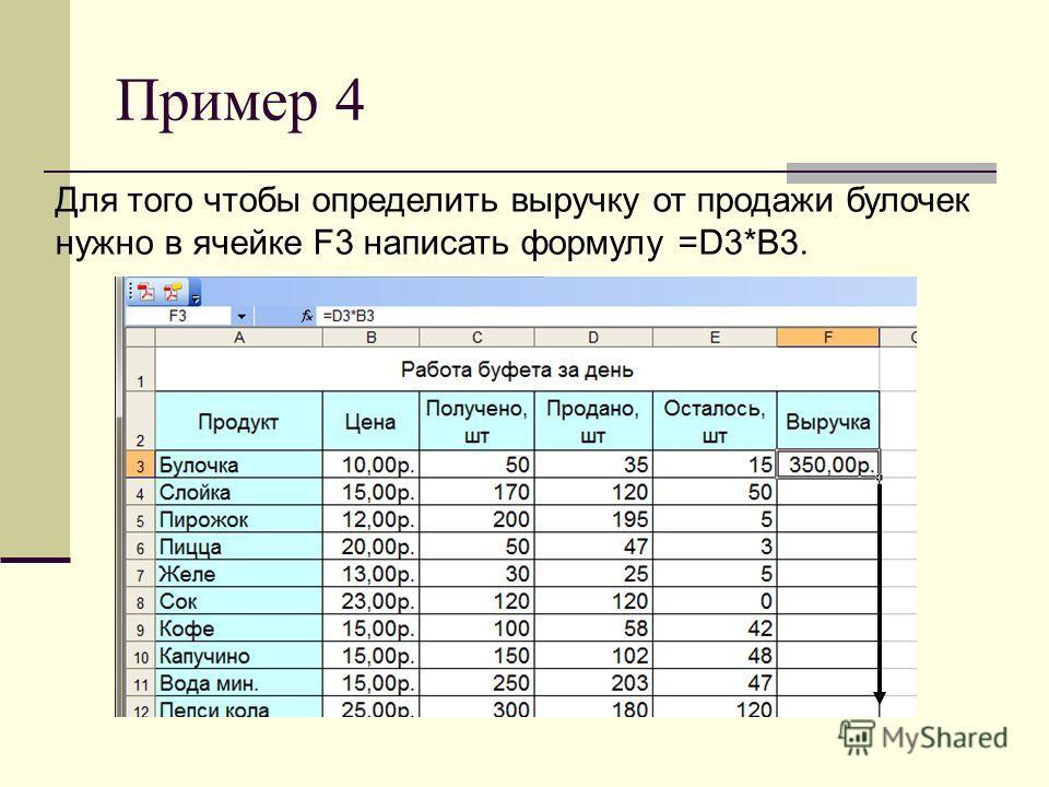 Пример 4 Для того чтобы определить выручку от продажи булочек нужно в ячейке F3 написать формулу =D3*B3.
