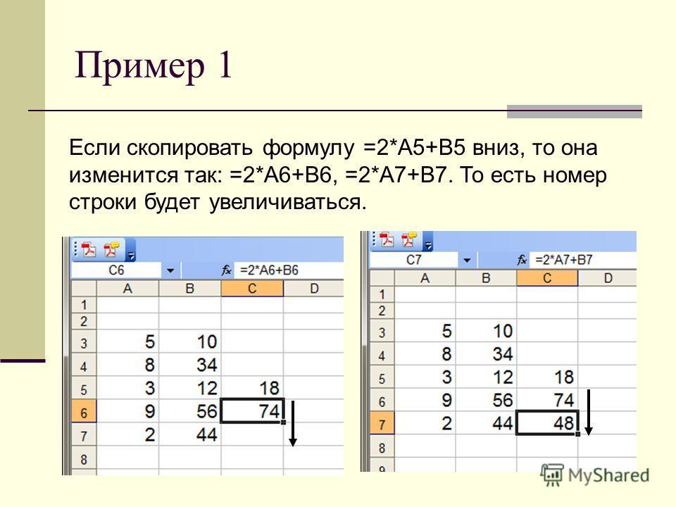 Пример 1 Если скопировать формулу =2*А5+В5 вниз, то она изменится так: =2*А6+В6, =2*А7+В7. То есть номер строки будет увеличиваться.