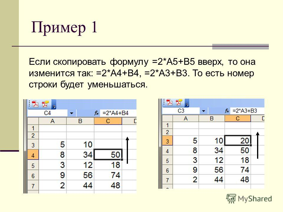 Пример 1 Если скопировать формулу =2*А5+В5 вверх, то она изменится так: =2*А4+В4, =2*А3+В3. То есть номер строки будет уменьшаться.