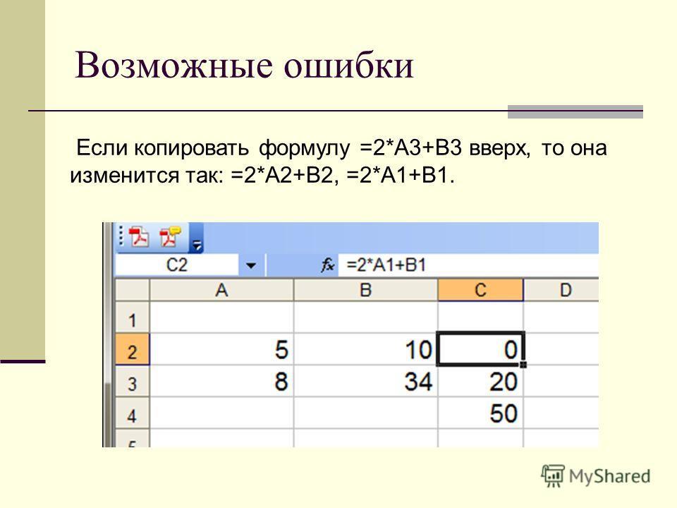 Возможные ошибки Если копировать формулу =2*А3+В3 вверх, то она изменится так: =2*А2+В2, =2*А1+В1.