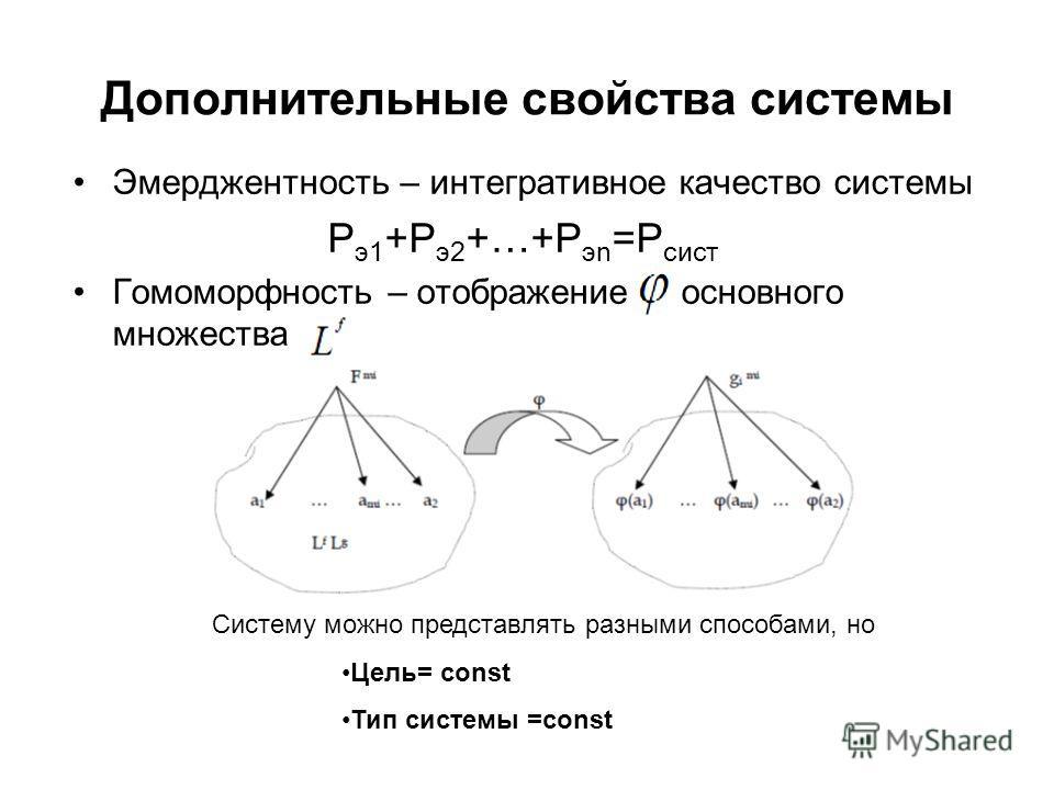 Дополнительные свойства системы Эмерджентность – интегративное качество системы Р э1 +Р э2 +…+Р эn =Р сист Гомоморфность – отображение основного множества Систему можно представлять разными способами, но Цель= const Тип системы =const