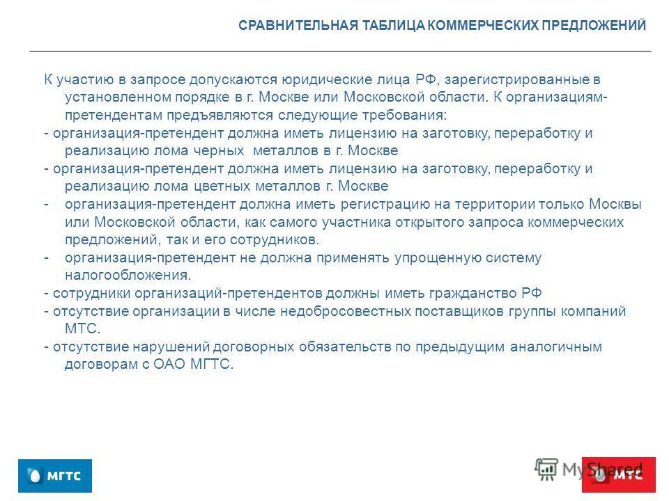 СРАВНИТЕЛЬНАЯ ТАБЛИЦА КОММЕРЧЕСКИХ ПРЕДЛОЖЕНИЙ К участию в запросе допускаются юридические лица РФ, зарегистрированные в установленном порядке в г. Москве или Московской области. К организациям- претендентам предъявляются следующие требования: - орга
