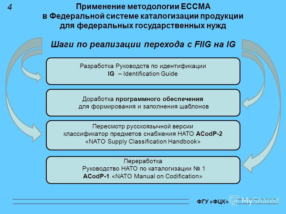 ФГУ «ФЦК» Применение методологии ECCMA в Федеральной системе каталогизации продукции для федеральных государственных нужд 4 Шаги по реализации перехода с FIIG на IG Переработка Руководство НАТО по каталогизации 1 ACodP 1 «NATO Manual on Codification»