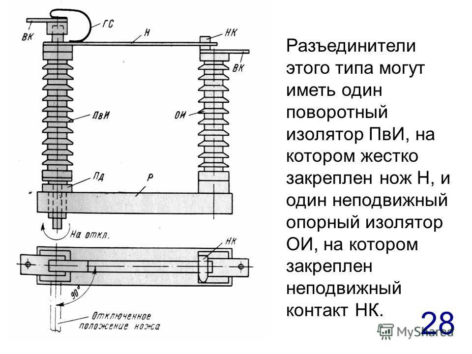 28 Разъединители этого типа могут иметь один поворотный изолятор ПвИ, на котором жестко закреплен нож Н, и один неподвижный опорный изолятор ОИ, на котором закреплен неподвижный контакт НК.