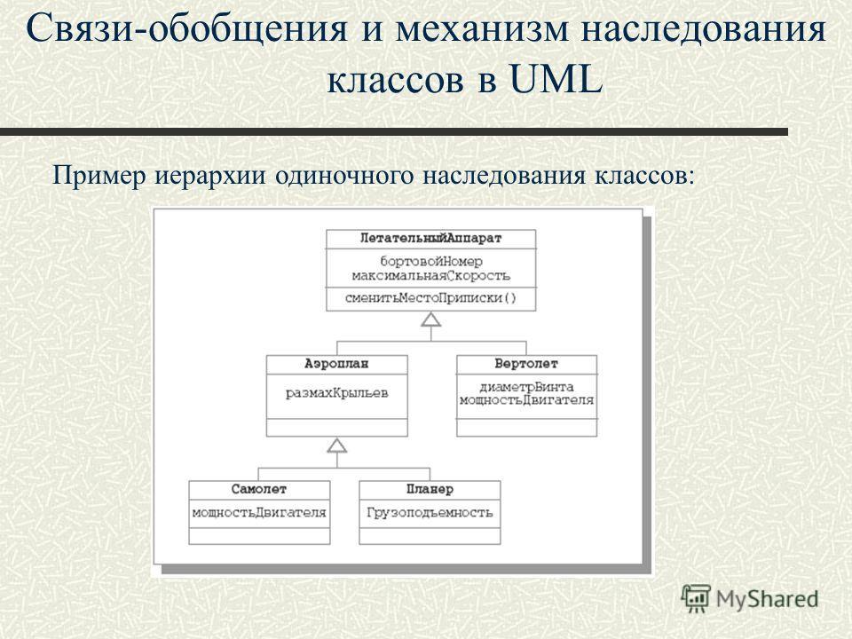Связи-обобщения и механизм наследования классов в UML Пример иерархии одиночного наследования классов: