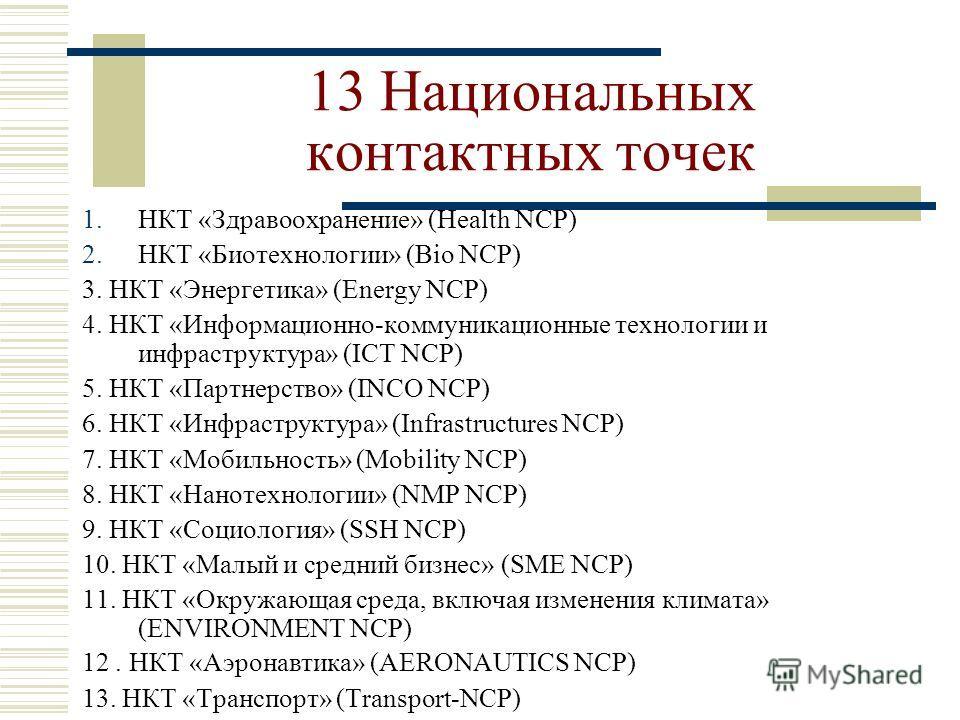 13 Национальных контактных точек 1.НКТ «Здравоохранение» (Health NCP) 2.НКТ «Биотехнологии» (Bio NCP) 3. НКТ «Энергетика» (Energy NCP) 4. НКТ «Информационно-коммуникационные технологии и инфраструктура» (ICT NCP) 5. НКТ «Партнерство» (INCO NCP) 6. НК