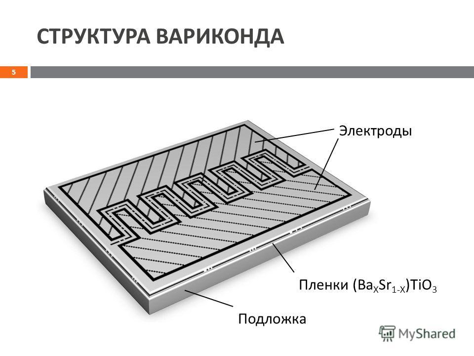 СТРУКТУРА ВАРИКОНДА Электроды Подложка 5 Пленки (Ba X Sr 1-X )TiO 3