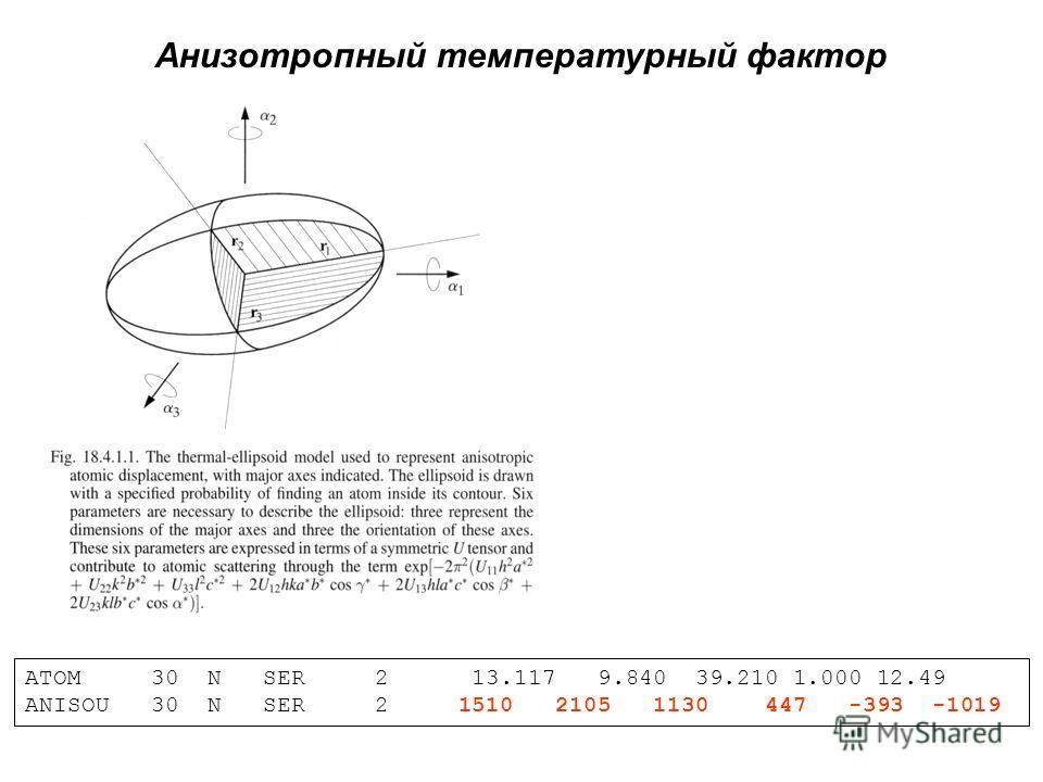 Анизотропный температурный фактор ATOM 30 N SER 2 13.117 9.840 39.210 1.000 12.49 ANISOU 30 N SER 2 1510 2105 1130 447 -393 -1019