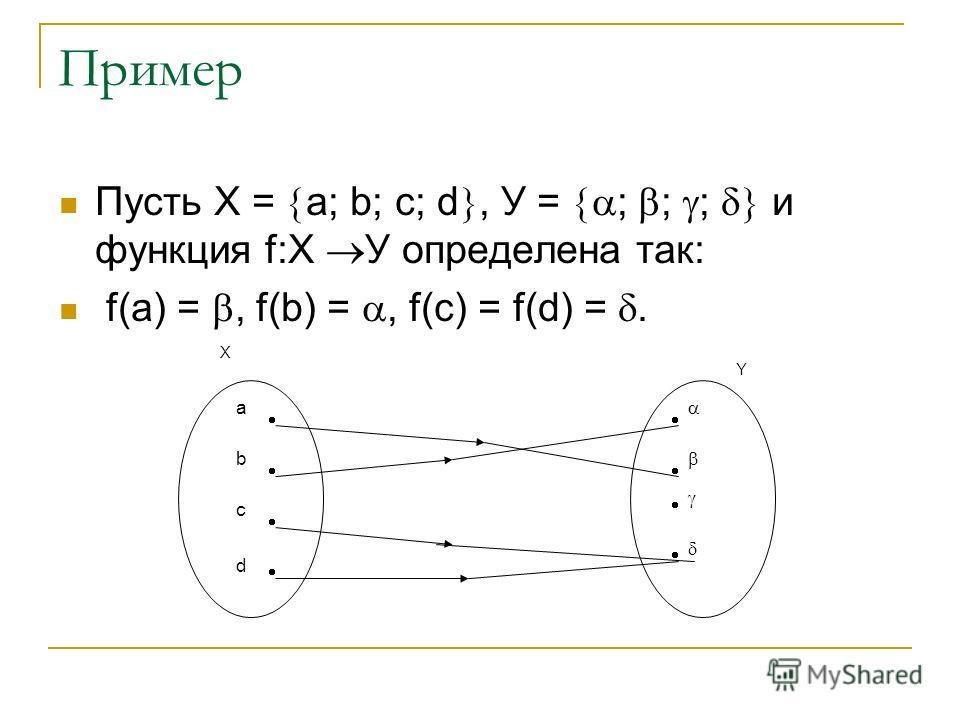 Пример Пусть Х = а; b; с; d, У = ; ; ; и функция f:Х У определена так: f(a) =, f(b) =, f(c) = f(d) =. b а с d Х Y