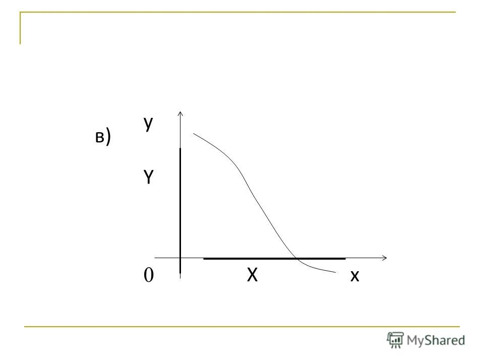 x y Y X 0 в)