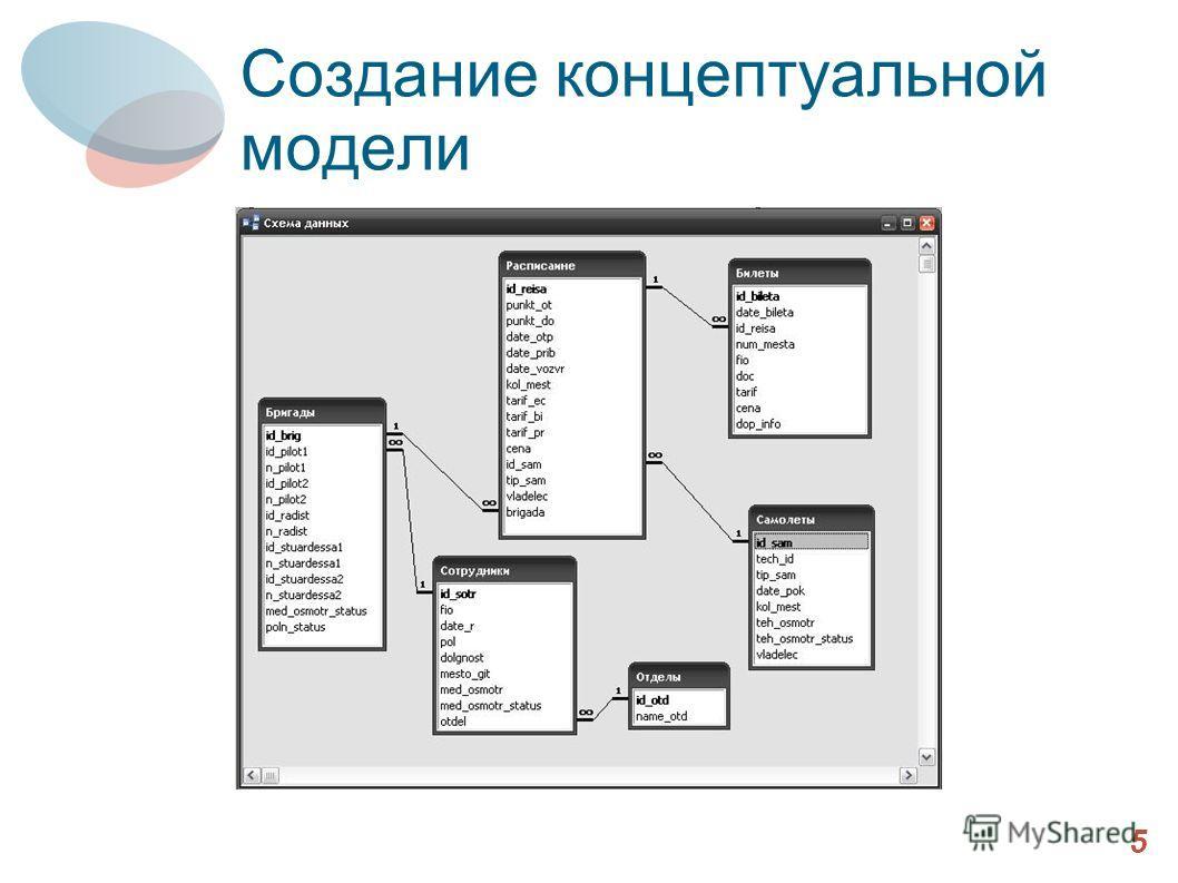Презентация на тему Курсовая работа База данных Аэропорт  5 Создание концептуальной модели 5