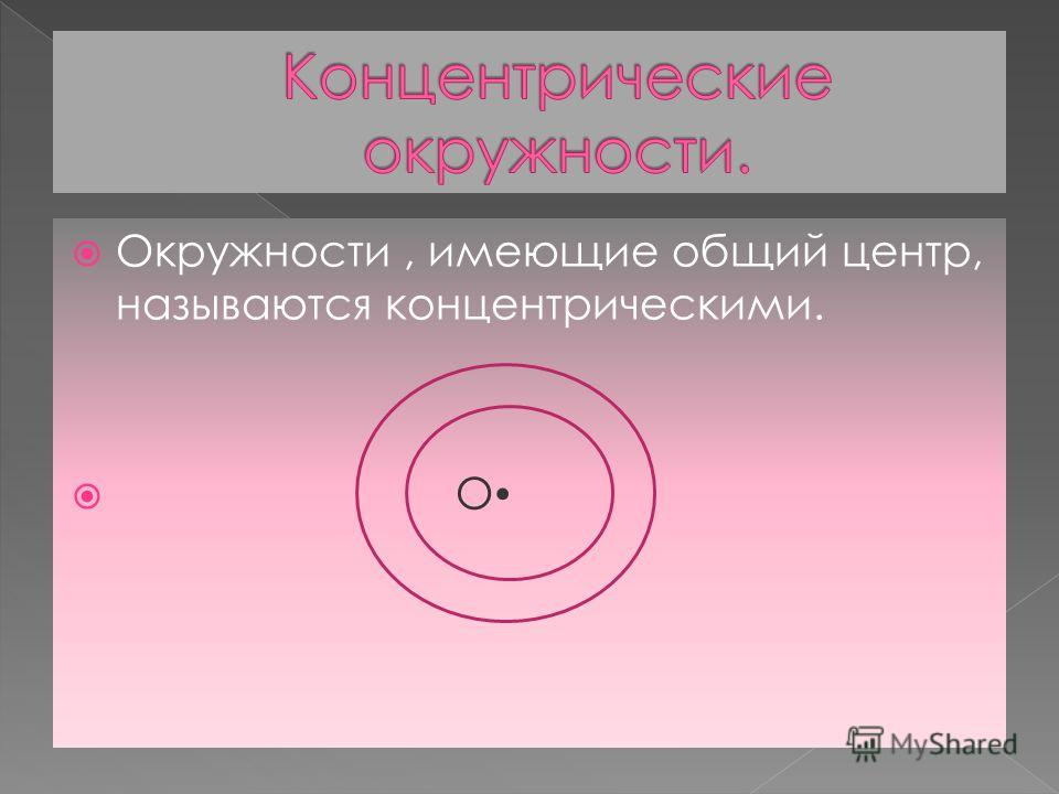Окружности, имеющие общий центр, называются концентрическими. О