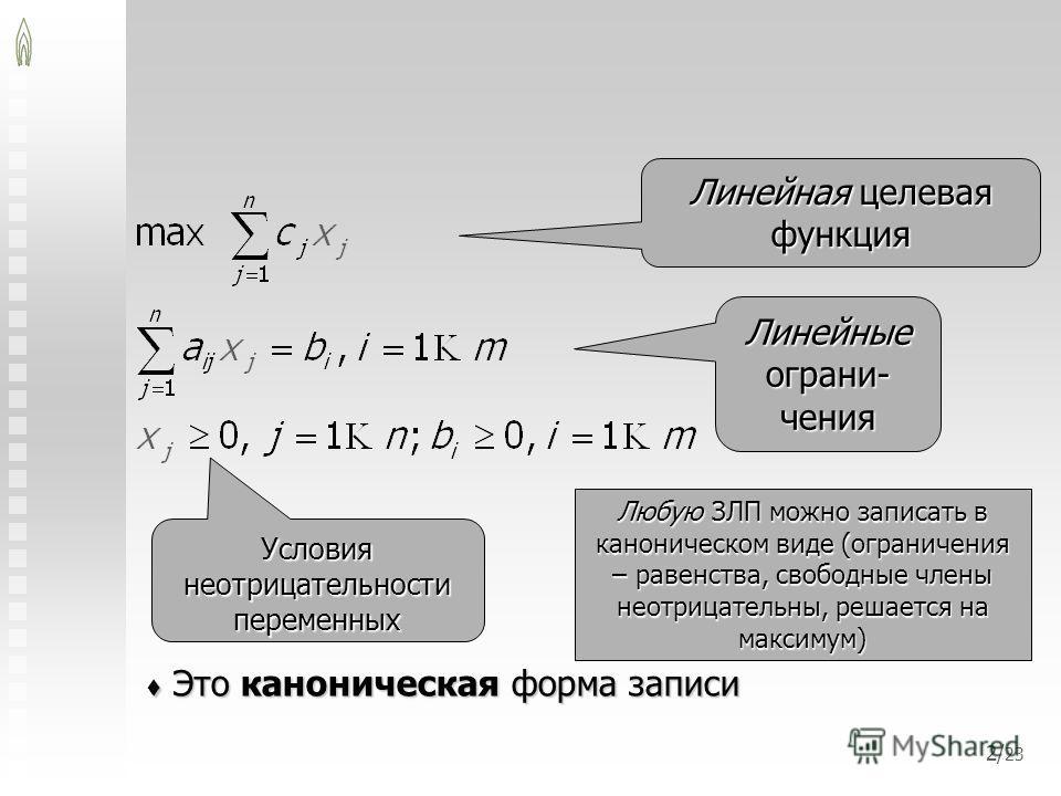 2/ 23 Это каноническая форма записи Это каноническая форма записи Линейная целевая функция Линейные ограни- чения Условия неотрицательности переменных Любую ЗЛП можно записать в каноническом виде (ограничения – равенства, свободные члены неотрицатель