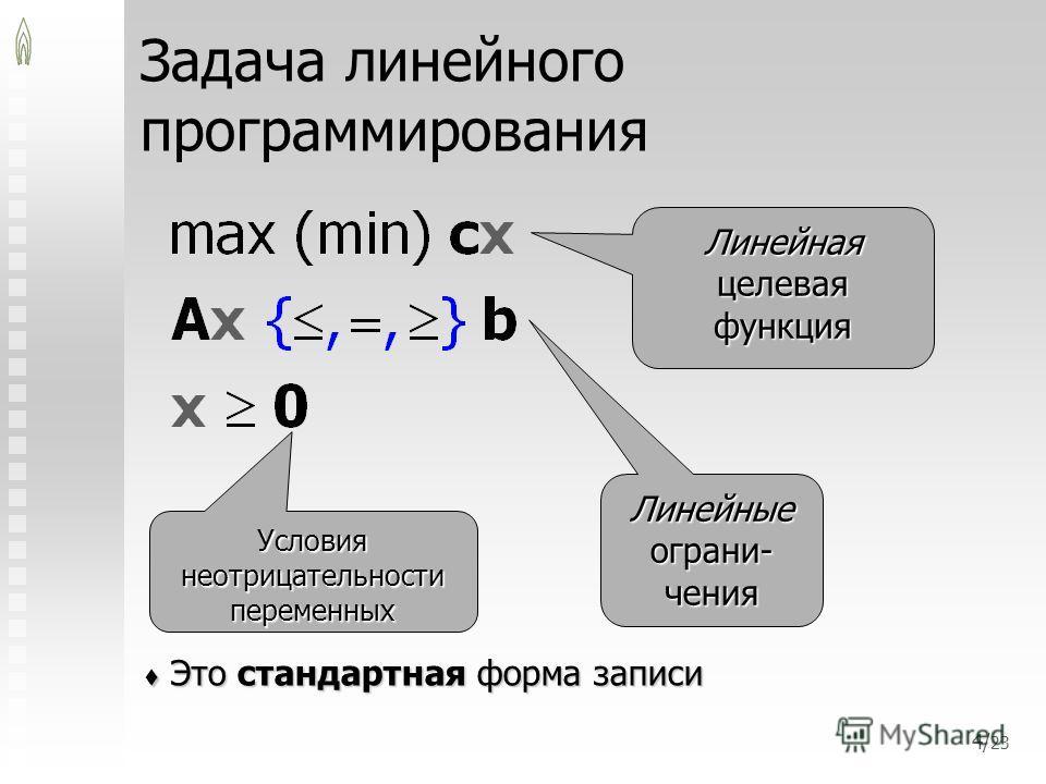 4/ 23 Задача линейного программирования Это стандартная форма записи Это стандартная форма записи Линейная целевая функция Линейные ограни- чения Условия неотрицательности переменных
