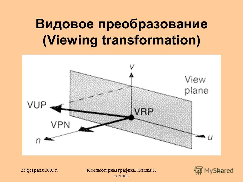 25 февраля 2003 г.Компьютерная графика. Лекция 8. Астана 11 Видовое преобразование (Viewing transformation)