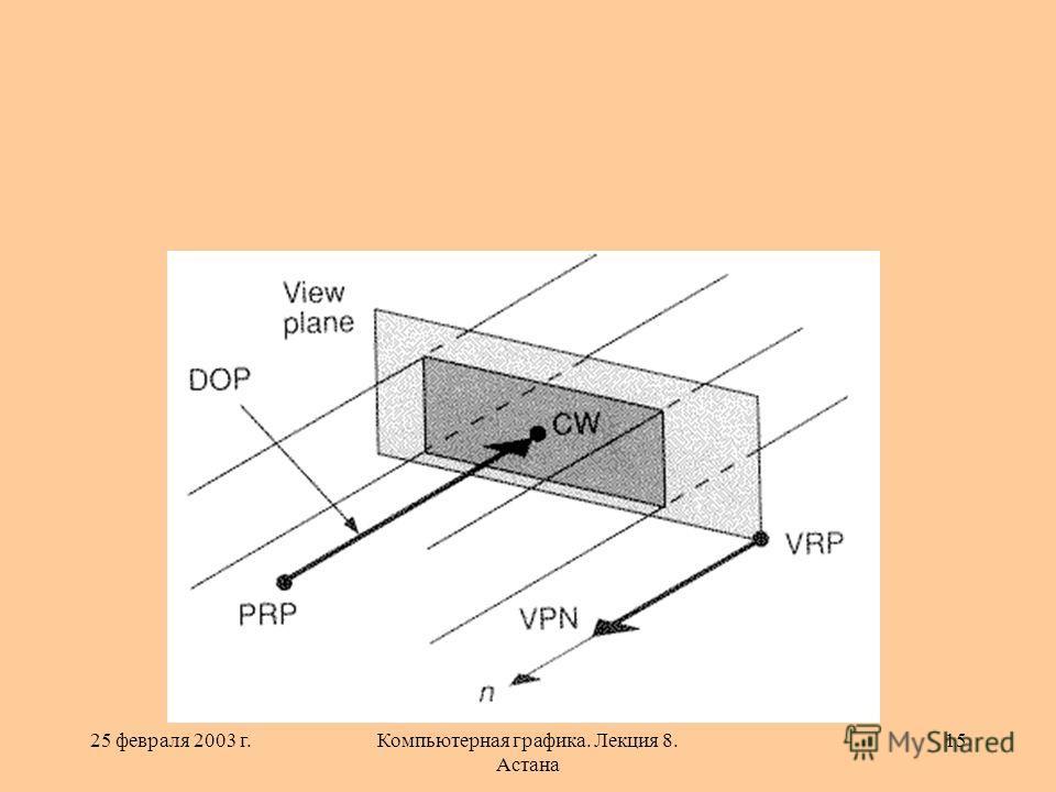 25 февраля 2003 г.Компьютерная графика. Лекция 8. Астана 15