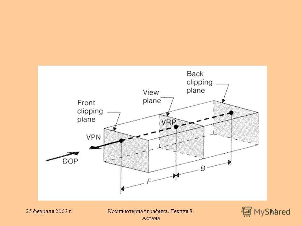 25 февраля 2003 г.Компьютерная графика. Лекция 8. Астана 16