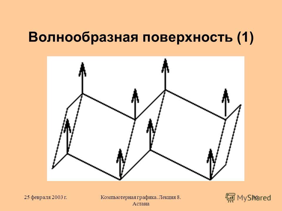 25 февраля 2003 г.Компьютерная графика. Лекция 8. Астана 36 Волнообразная поверхность (1)