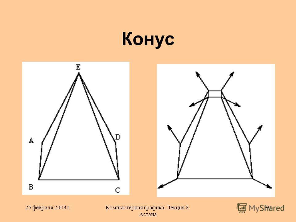 25 февраля 2003 г.Компьютерная графика. Лекция 8. Астана 39 Конус