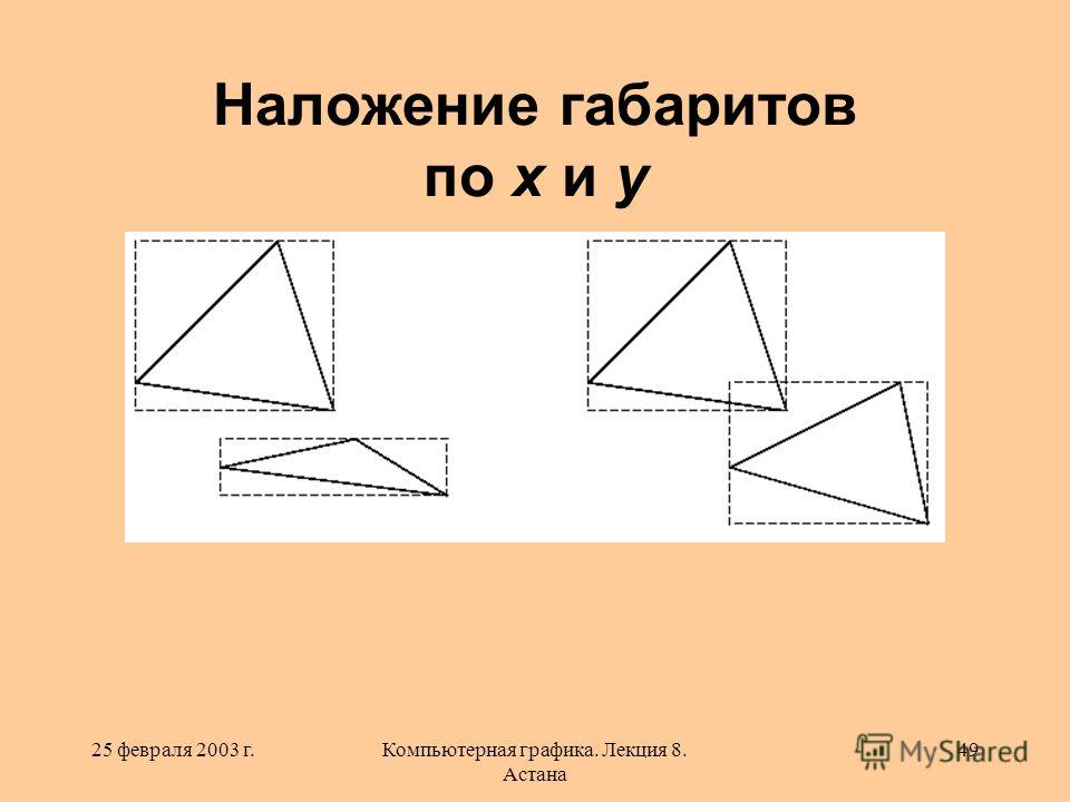 25 февраля 2003 г.Компьютерная графика. Лекция 8. Астана 49 Наложение габаритов по x и y