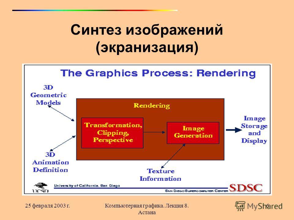 25 февраля 2003 г.Компьютерная графика. Лекция 8. Астана 6 Синтез изображений (экранизация)