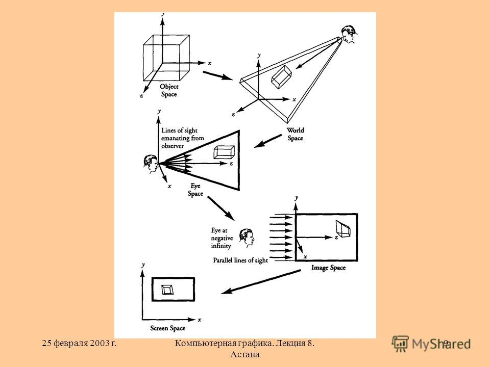 25 февраля 2003 г.Компьютерная графика. Лекция 8. Астана 9