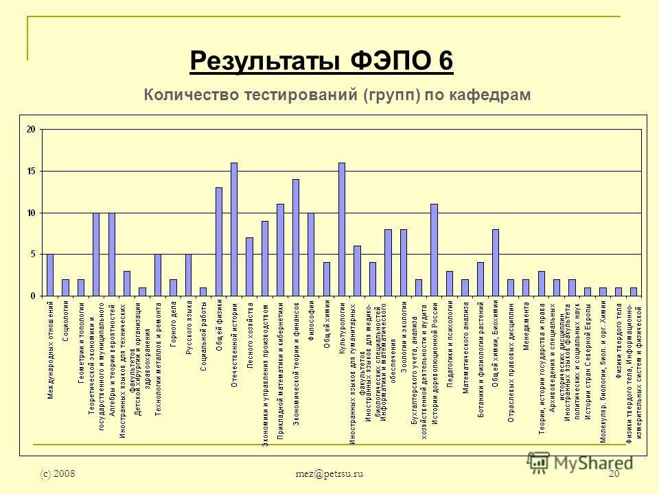 (с) 2008 mez@petrsu.ru 20 Количество тестирований (групп) по кафедрам Результаты ФЭПО 6