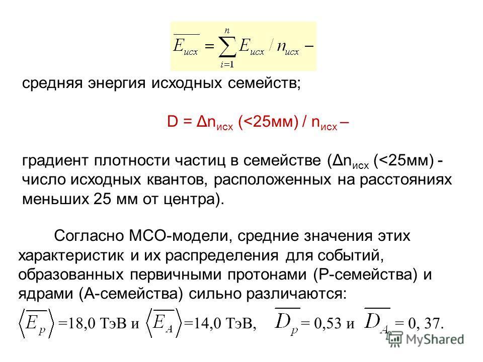 средняя энергия исходных семейств; D = Δn исх (