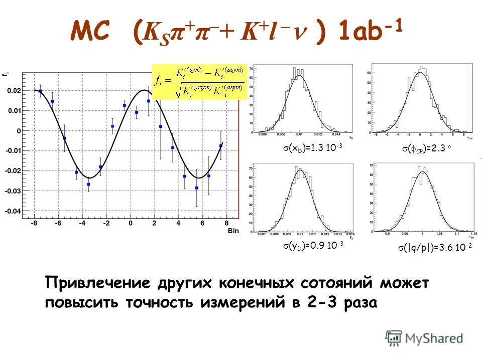 (y D )=0.9 10 -3 (x D )=1.3 10 -3 ( CP )=2.3 o (|q/p|)=3.6 10 -2 MC ( K S π + π – + K + l – ) 1ab -1 Привлечение других конечных сотояний может повысить точность измерений в 2-3 раза