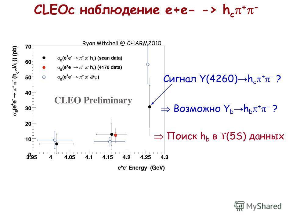Ryan Mitchell @ CHARM2010 Сигнал Y (4260) h c + - ? Поиск h b в (5S) данных Возможно Y b h b + - ? CLEOc наблюдение e+e- -> h c + -