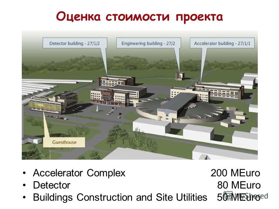 Оценка стоимости проекта Accelerator Complex 200 MEuro Detector 80 MEuro Buildings Construction and Site Utilities 50 MEuro