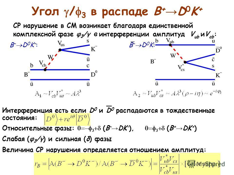 Угол / 3 в распаде B + D 0 K + Интерференция есть если D 0 и D 0 распадаются в тождественные состояния: Относительные фазы: (B – DK – ), (B + DK + ) Слабая (φ 3 /γ) и сильная (δ) фазы Величина CP нарушения определяется отношением амплитуд: B – D 0 K