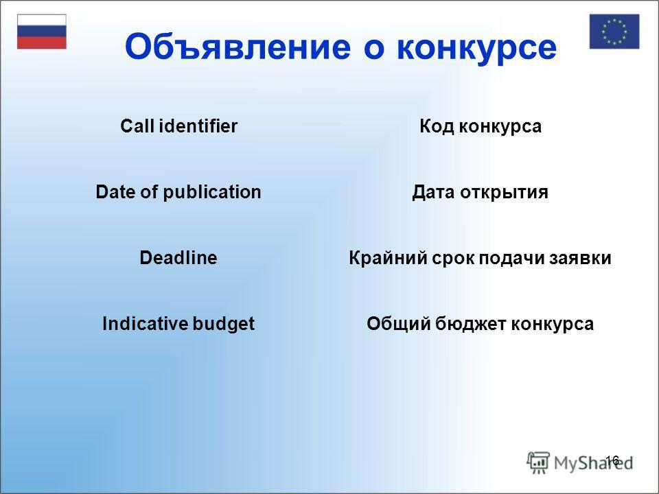 15 Объявление о конкурсе Объявление о конкурсе (Call fiche) - часть Рабочей программы, содержащая базовую необходимую информацию только по открытому конкурсу CALL FICHE Call identifier: FP7-NMP-ENV-2009 Date of publication: 19 November 2008 Deadline: