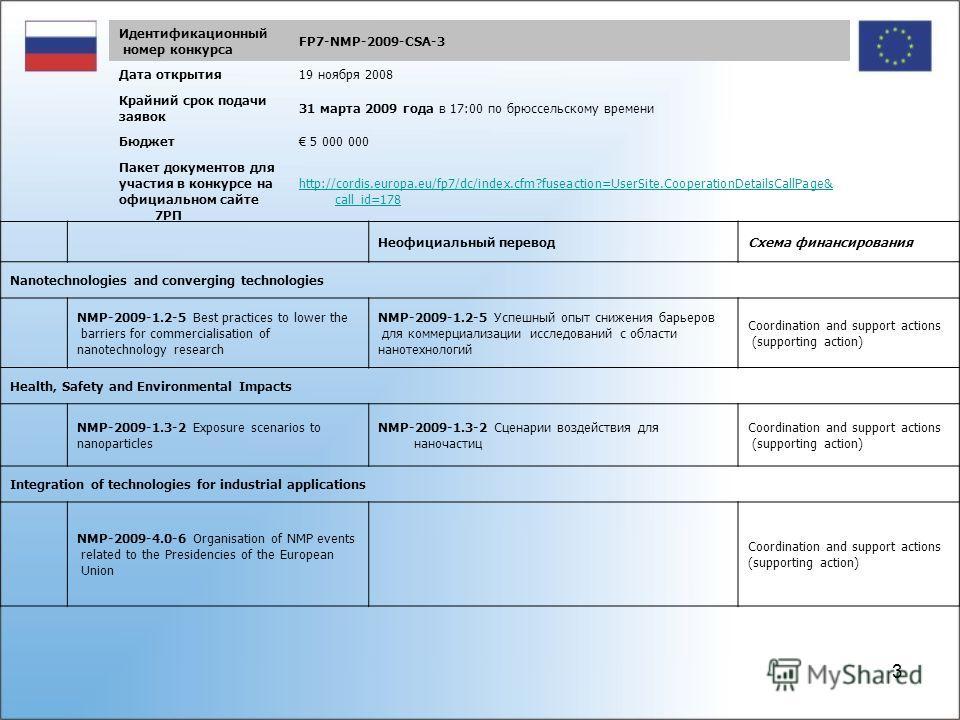 2 Конкурсы по тематическому направлению 7РП «Нанонауки, нанотехнологии, материалы и новые процессы производства» были объявлены 19 ноября 2008г. Идентификационный номер конкурса FP7-NMP- 2009 - EU - Russia Крайний срок подачи заявок 31 марта 2009 год
