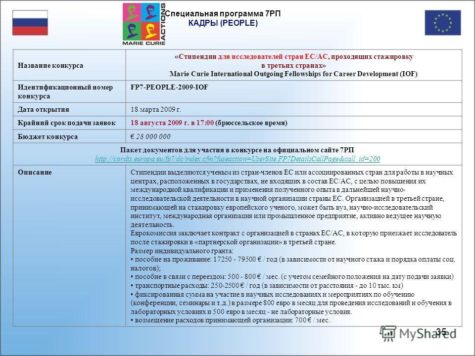 34 Специальная программа 7РП КАДРЫ (PEOPLE) Название конкурса «Стипендии для исследователей третьих стран, приезжающих в страны ЕС/АС» Marie Curie International Incoming Fellowships (IIF) Идентификационный номер конкурса FP7-PEOPLE-2009-IIF Дата откр