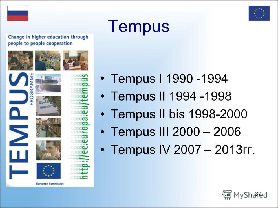 36 Специальная программа 7РП КАДРЫ (PEOPLE) Название конкурса «Стипендии для исследователей стран ЕС/АС, проходящих стажировку в третьих странах» Marie Curie International Outgoing Fellowships for Career Development (IOF) Идентификационный номер конк
