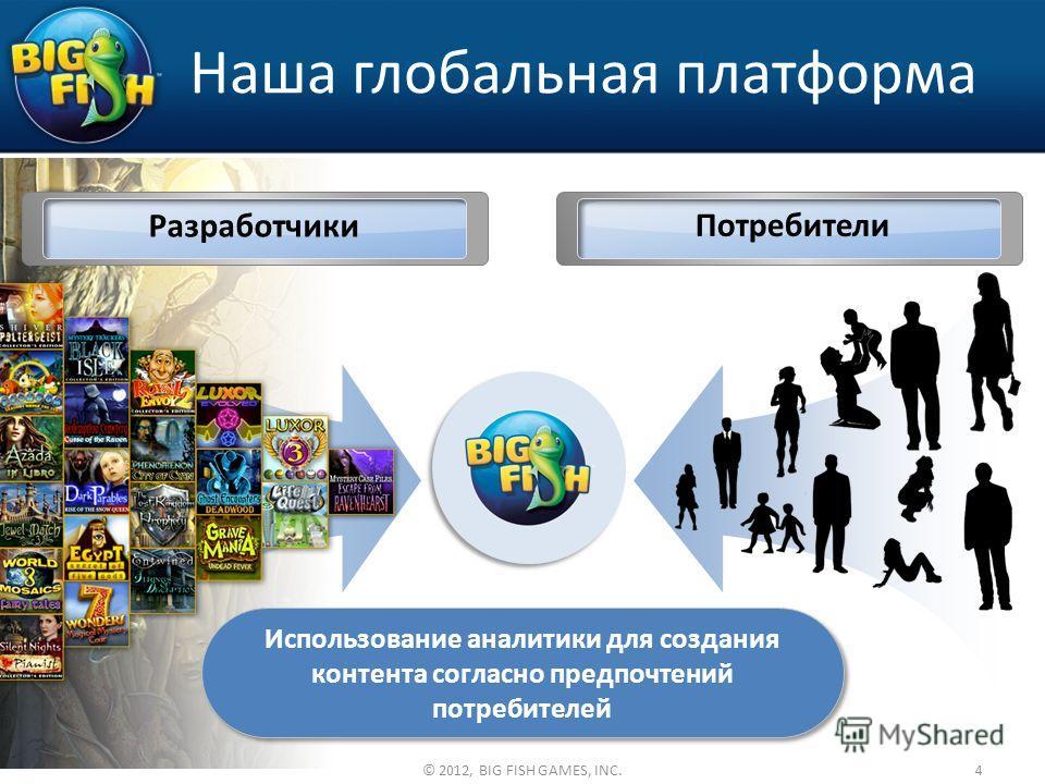 Наша глобальная платформа © 2012, BIG FISH GAMES, INC.4 Разработчики Потребители Использование аналитики для создания контента согласно предпочтений потребителей