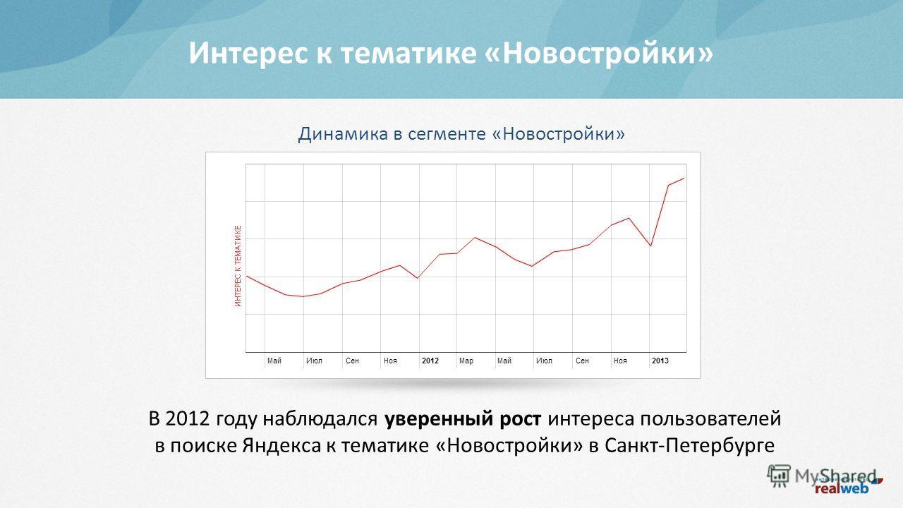 Интерес к тематике «Новостройки» В 2012 году наблюдался уверенный рост интереса пользователей в поиске Яндекса к тематике «Новостройки» в Санкт-Петербурге Динамика в сегменте «Новостройки»