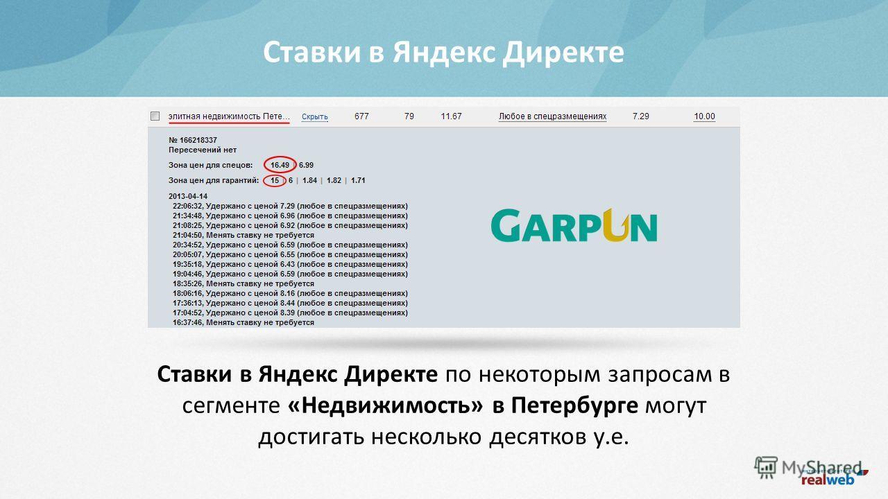 Ставки в Яндекс Директе Ставки в Яндекс Директе по некоторым запросам в сегменте «Недвижимость» в Петербурге могут достигать несколько десятков у.е.