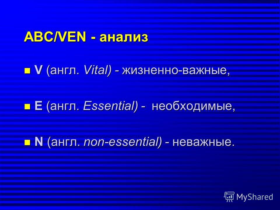 n V (англ. Vital) - жизненно-важные, n E (англ. Essential) - необходимые, n N (англ. non-essential) - неважные.
