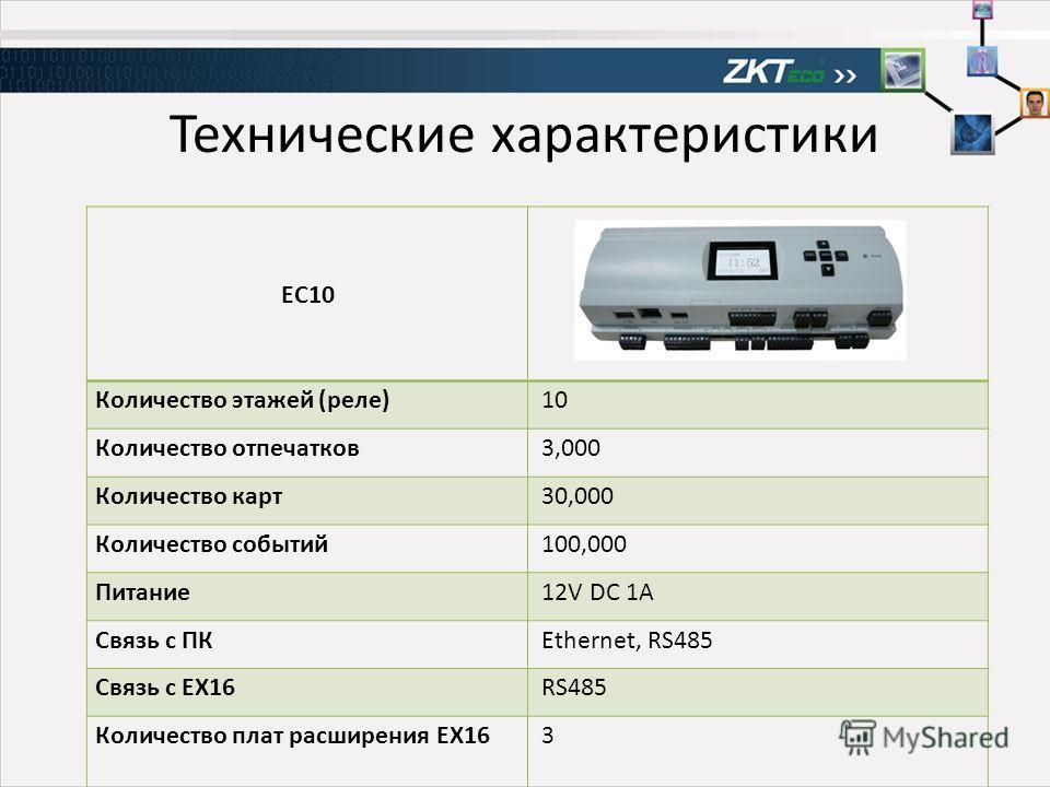 Технические характеристики EC10 Количество этажей (реле) 10 Количество отпечатков 3,000 Количество карт 30,000 Количество событий 100,000 Питание 12V DC 1A Связь с ПК Ethernet, RS485 Связь с EX16 RS485 Количество плат расширения EX16 3