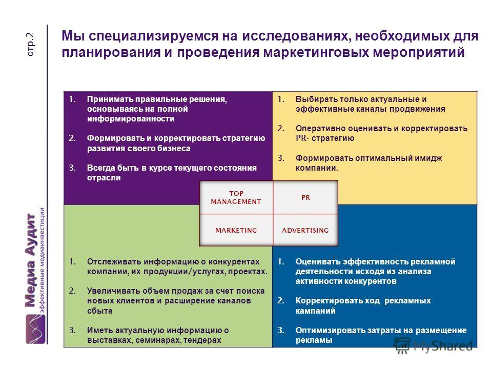 стр.2 Мы специализируемся на исследованиях, необходимых для планирования и проведения маркетинговых мероприятий 1. Принимать правильные решения, основываясь на полной информированности 2. Формировать и корректировать стратегию развития своего бизнеса
