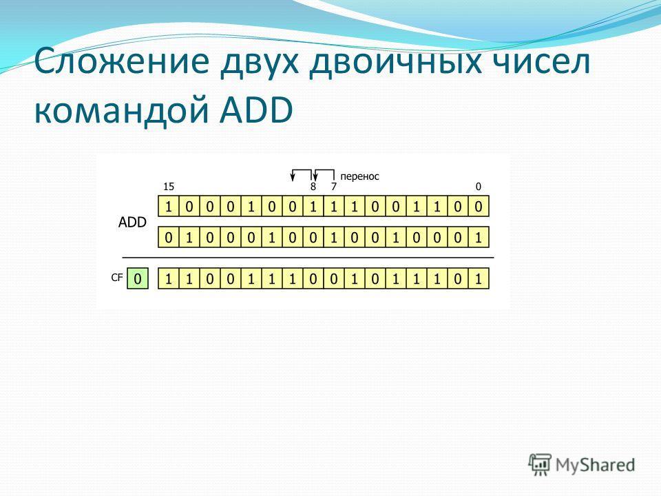Сложение двух двоичных чисел командой ADD