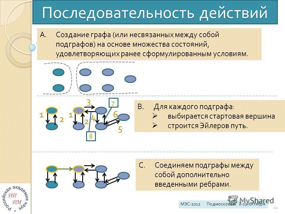 4 Последовательность действий МЭС -2012 Подмосковье 8-12 октября A.Создание графа ( или несвязанных между собой подграфов ) на основе множества состояний, удовлетворяющих ранее сформулированным условиям. B.Для каждого подграфа : выбирается стартовая