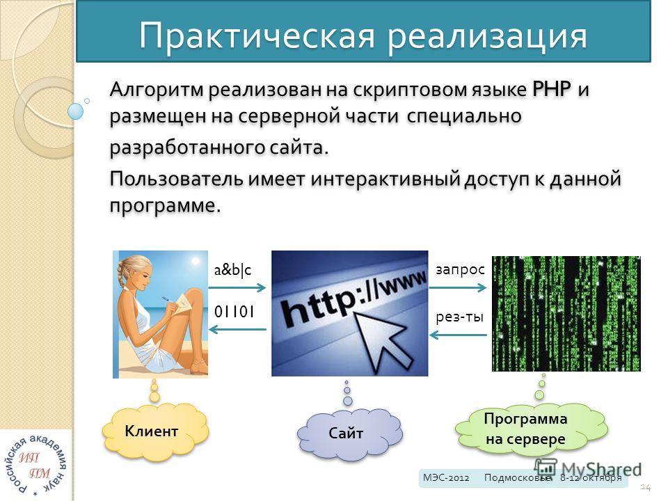 Практическая реализация МЭС -2012 Подмосковье 8-12 октября Алгоритм реализован на скриптовом языке PHP и размещен на серверной части Клиент Сайт Программа на сервере a&b|c 01101 запрос рез - ты Пользователь имеет интерактивный доступ к данной програм