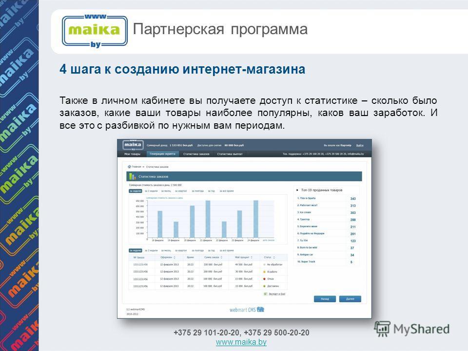 Также в личном кабинете вы получаете доступ к статистике – сколько было заказов, какие ваши товары наиболее популярны, каков ваш заработок. И все это с разбивкой по нужным вам периодам. +375 29 101-20-20, +375 29 500-20-20 www.maika.by 4 шага к созда