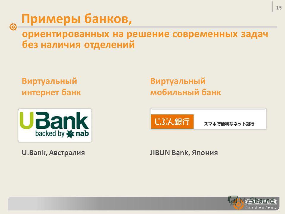 15 Примеры банков, ориентированных на решение современных задач без наличия отделений JIBUN Bank, ЯпонияU.Bank, Австралия Виртуальный интернет банк Виртуальный мобильный банк