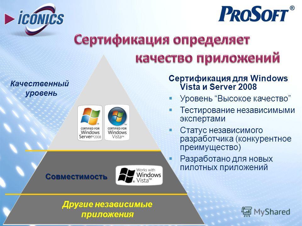 Сертификация для Windows Vista и Server 2008 Уровень Высокое качество Тестирование независимыми экспертами Статус независимого разработчика (конкурентное преимущество) Разработано для новых пилотных приложений Качественный уровень Другие независимые