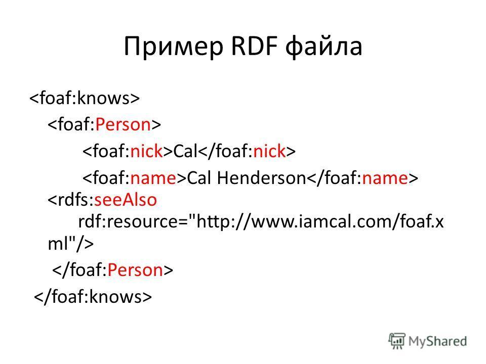Пример RDF файла Cal Cal Henderson