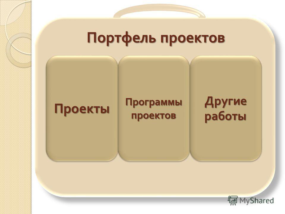 Портфель проектов ПроектыПроекты Программы проектов Другие работы